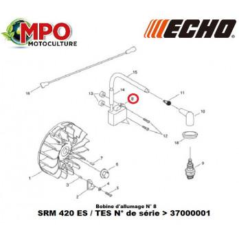 Bobine d'allumage ECHO pour SRM 420ES & SRM 420TES